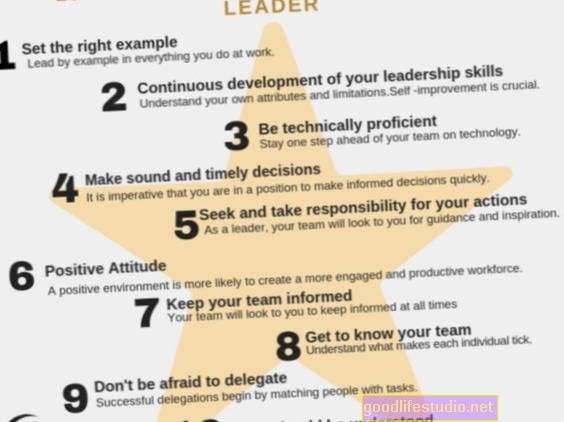 Galvenie faktori, lai būtu labāks līderis