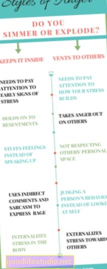 Upravljanje stilovima bijesa za izgradnju zdravijih odnosa