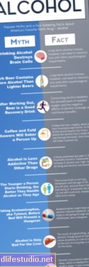 Miti e fatti sull'alcol