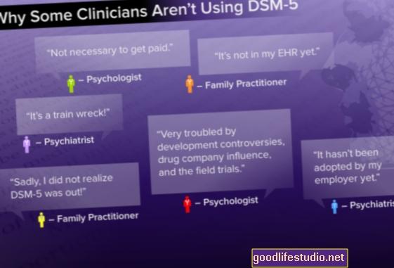 Non nel DSM-5: Internet Addiction & Parental Alienation Disorder