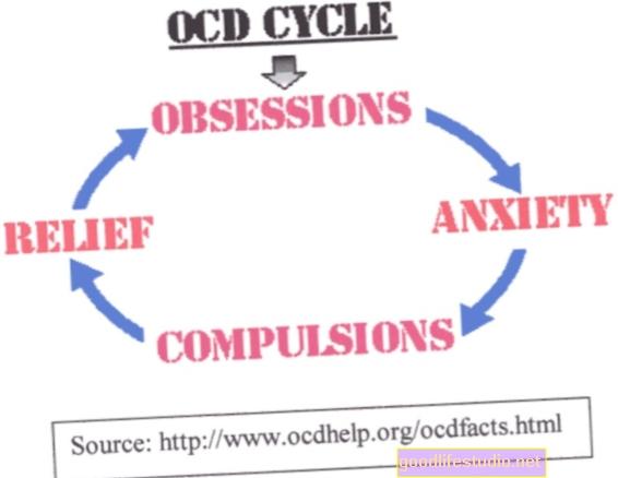 OCDと消耗