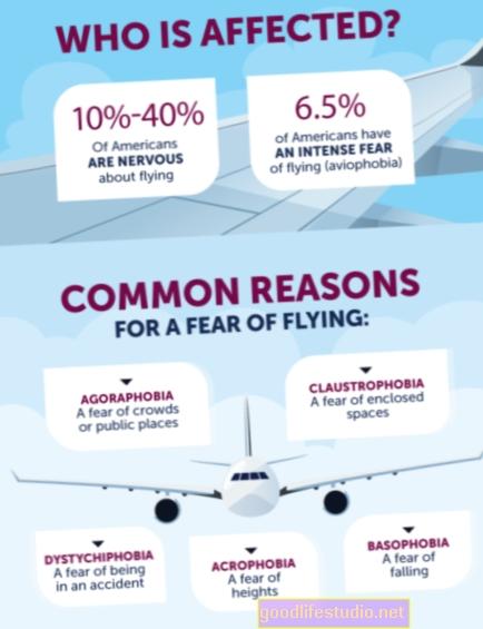 Superar el miedo a volar