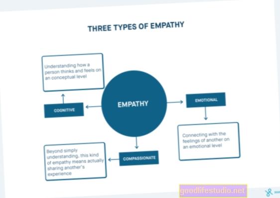 Psicología de la empatía: por qué puede doler más de lo que crees
