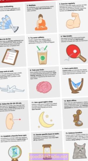 Estrategias para mantenerse concentrado en el trabajo cuando hay estrés en casa