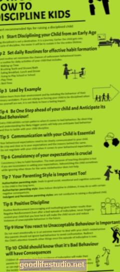 Návrhy pro rodiče s dětmi v terapii