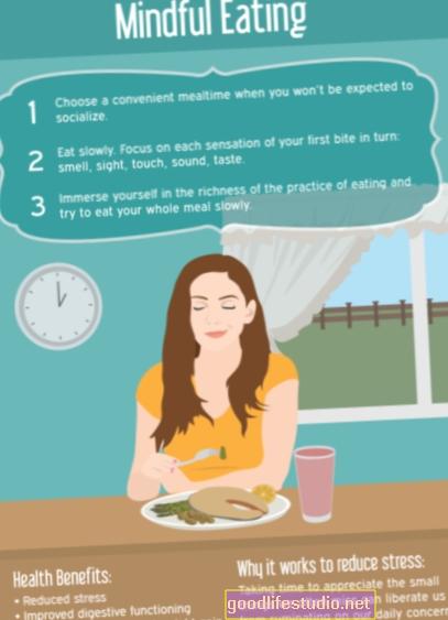 Výhody všímavého stravování