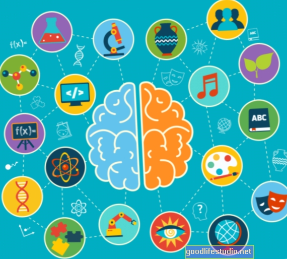 Reklamos psichologija