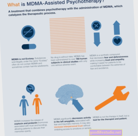 Науката зад симптомите на ПТСР: Как травмата променя мозъка