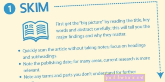 Съвети за четене на доклади от научните изследвания
