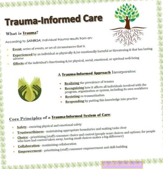 Traumára alapozott gondozás: A CBT és a tudatos tudatosság hogyan kulcsfontosságú tényező az agy helyreállításában