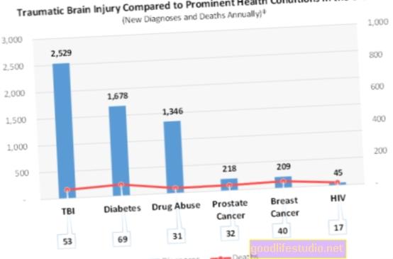 Lesione cerebrale traumatica: l'epidemia nascosta di cui nessuno vuole parlare