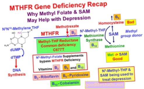Depresszió és foláthiány kezelése orvosi ételekkel