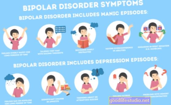 Léčba bipolární poruchy dospívajících léky