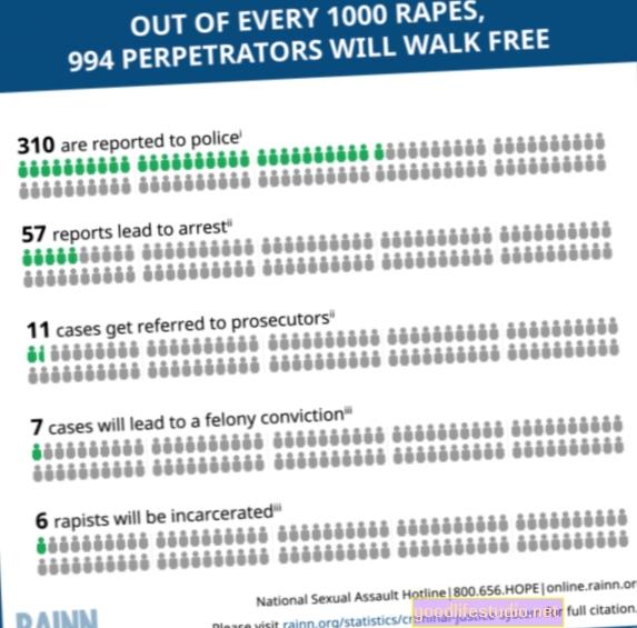Netiesa: 1 iš 10 Volstryto darbuotojų yra psichopatas