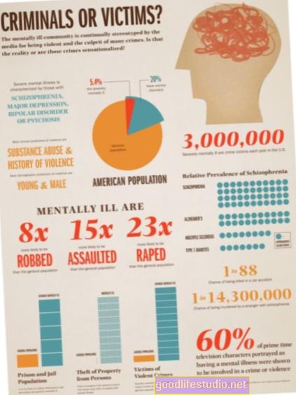Násilí a duševní nemoci: oběti, nikoli pachatelé