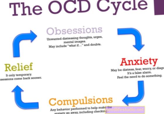 ¿Qué es ERP para el trastorno obsesivo-compulsivo?