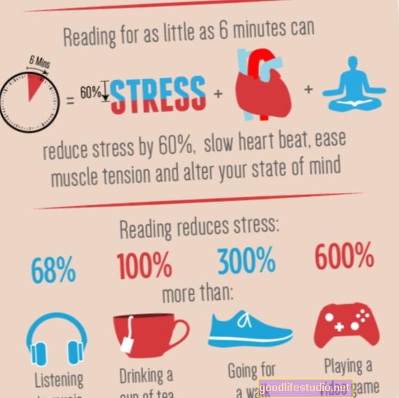Por qué la lectura de novelas reduce la ansiedad
